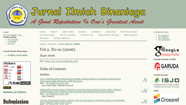 Jurnal Ilmiah Binaniaga Vol 02 No 01 Tahun 2006