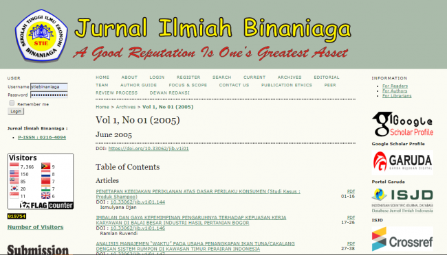 Jurnal Ilmiah Binaniaga Vol 01 No 01 Tahun 2005